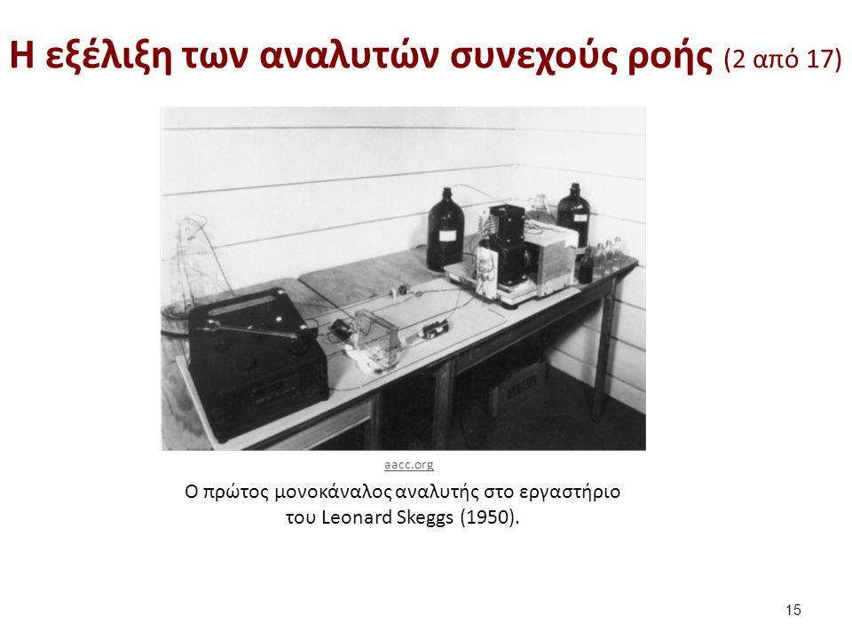 H εξέλιξη των αναλυτών συνεχούς ροής (3 από 17)