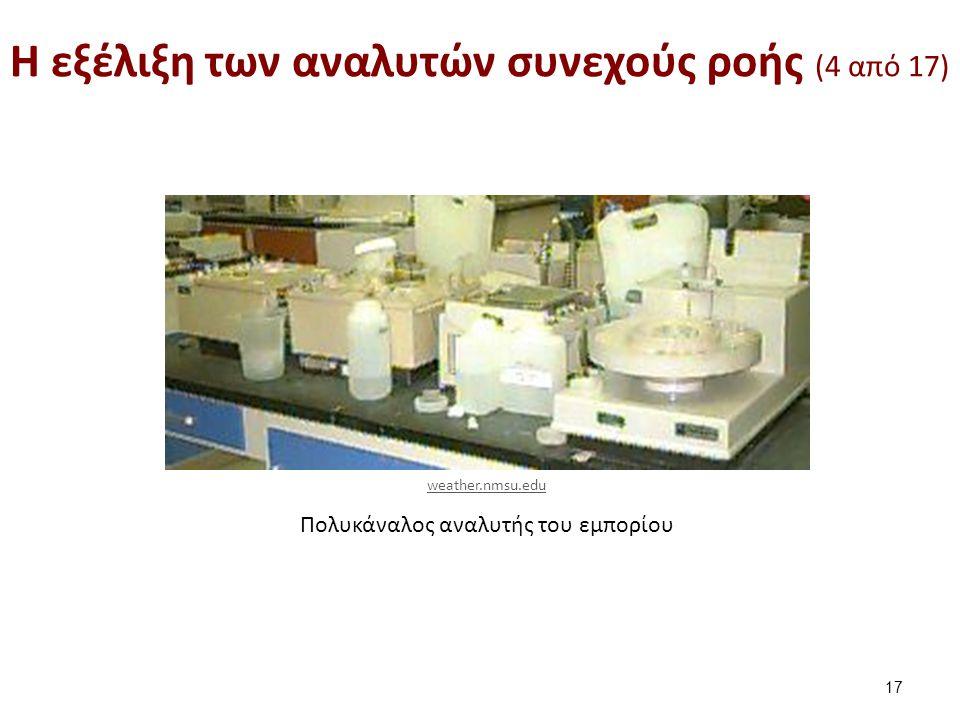 H εξέλιξη των αναλυτών συνεχούς ροής (5 από 17)