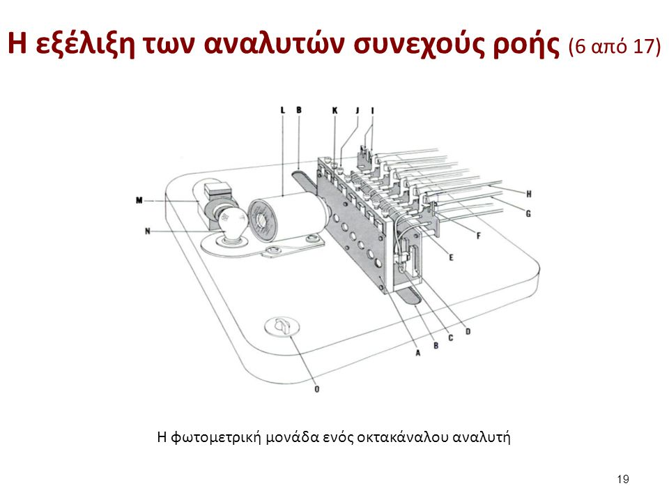 H εξέλιξη των αναλυτών συνεχούς ροής (7 από 17)