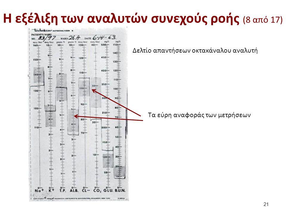 H εξέλιξη των αναλυτών συνεχούς ροής (9 από 17)