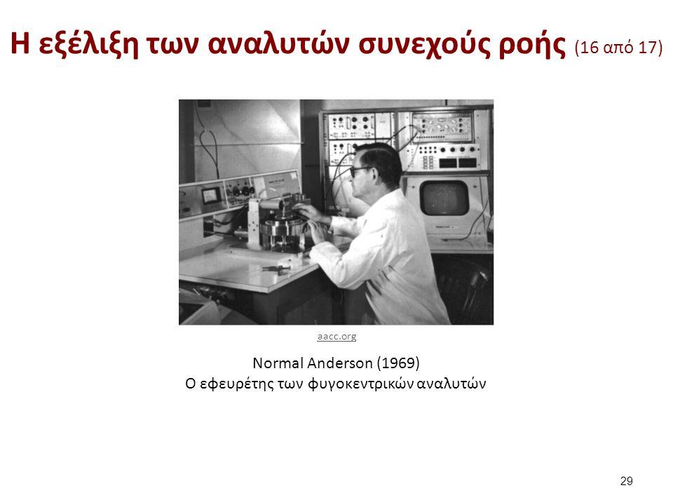 H εξέλιξη των αναλυτών συνεχούς ροής (17 από 17)