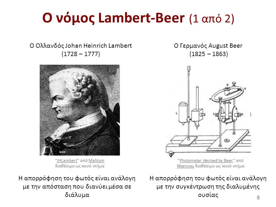 O νόμος Lambert-Beer (2 από 2)