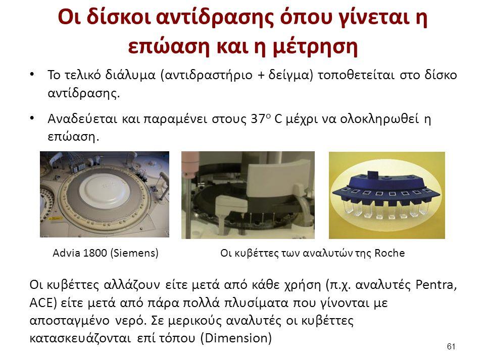 Ο δίσκος τοποθέτησης των αντιδραστηρίων