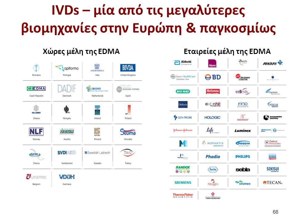 IVDs – μία μεγάλη Ευρωπαϊκή αγορά