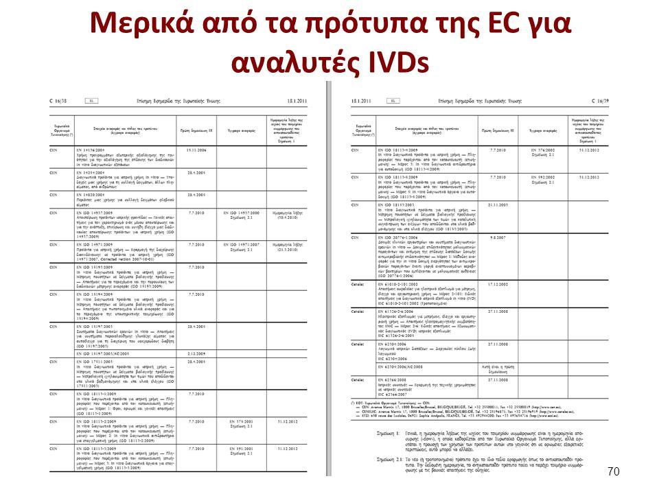 Διεθνή σύμβολα που για τους αναλυτές IVDs (1 από 7)