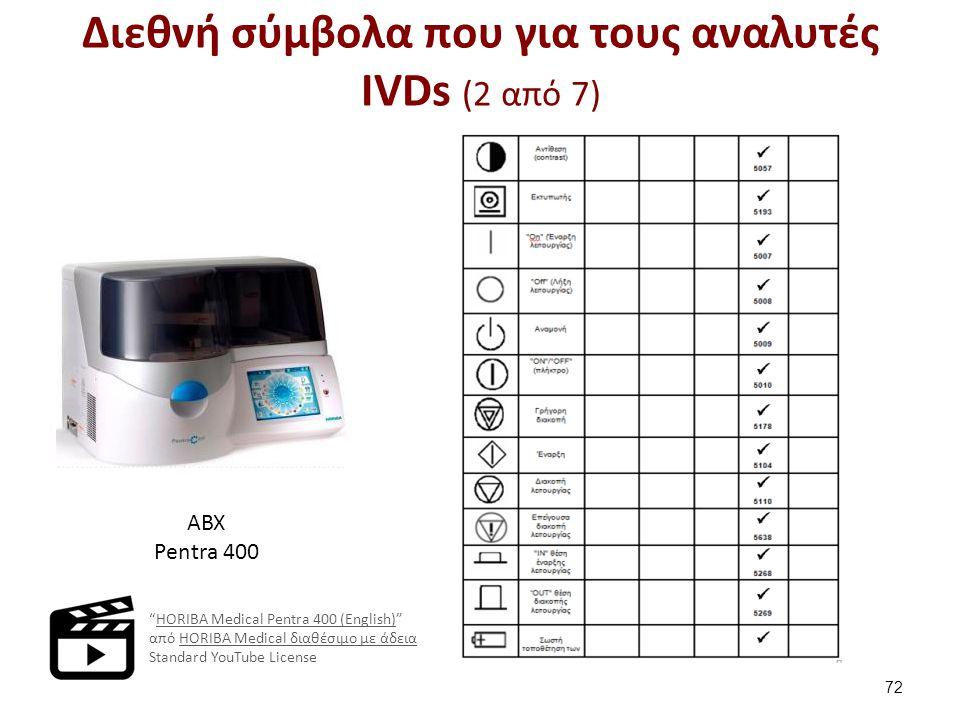 Διεθνή σύμβολα που για τους αναλυτές IVDs (3 από 7)