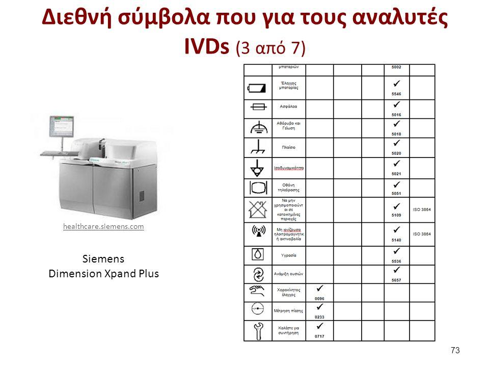 Διεθνή σύμβολα που για τους αναλυτές IVDs (4 από 7)