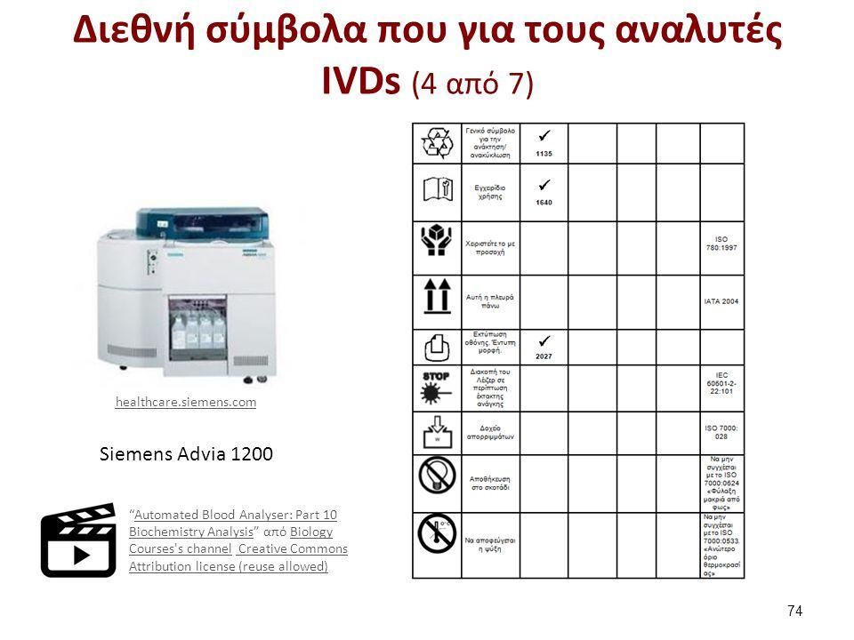 Διεθνή σύμβολα που για τους αναλυτές IVDs (5 από 7)