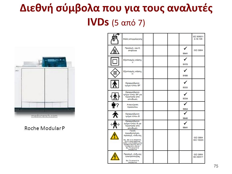 Διεθνή σύμβολα που για τους αναλυτές IVDs (6 από 7)