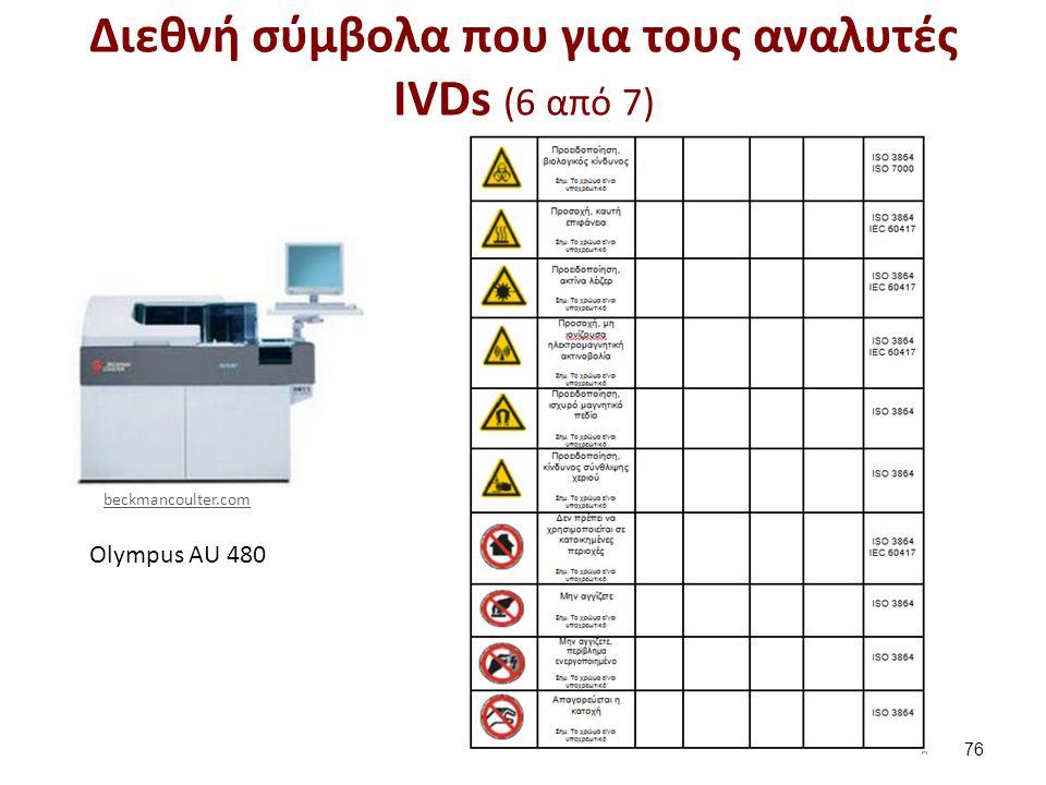 Διεθνή σύμβολα που για τους αναλυτές IVDs (7 από 7)