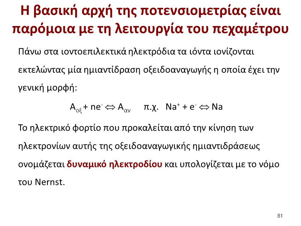 Εξίσωση Nernst