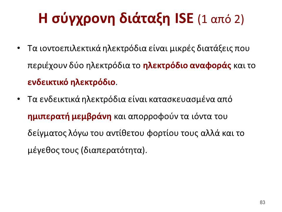 Η σύγχρονη διάταξη ISE (2 από 2)