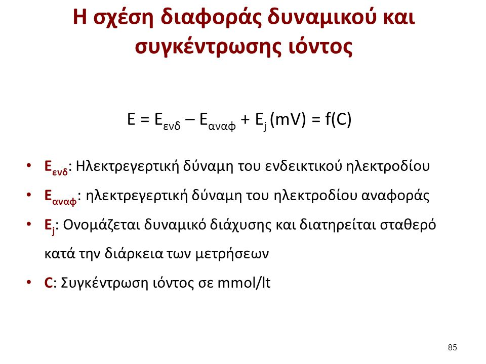 Η κατασκευή ιοντοεπιλεκτικών ηλεκτροδίων (ISE) (1 από 4)