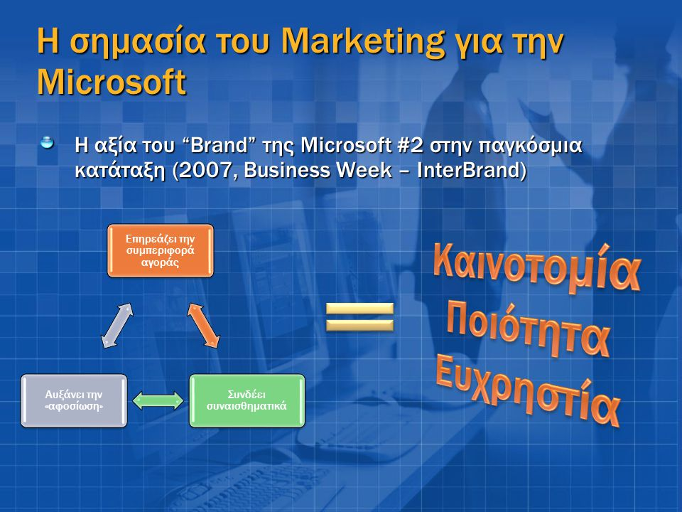 Η σημασία του Marketing για την Microsoft