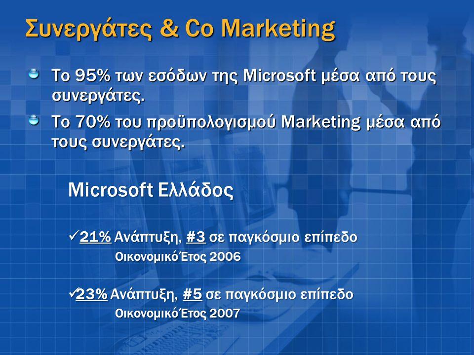 Συνεργάτες & Co Marketing