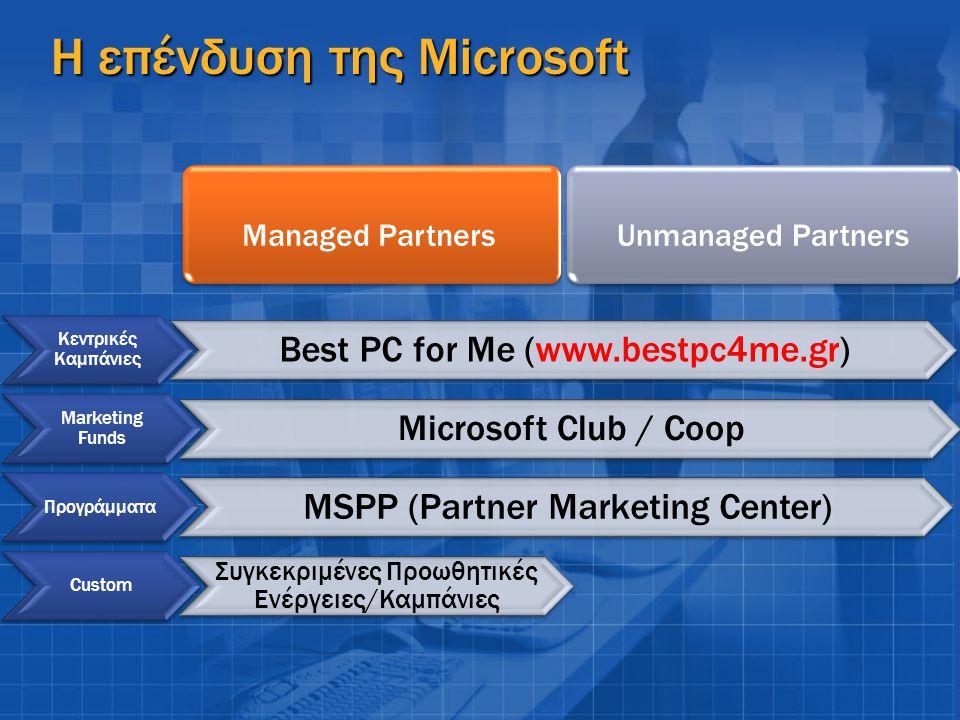 Η επένδυση της Microsoft
