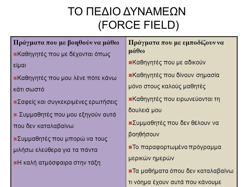 ΤΟ ΠΕΔΙΟ ΔΥΝΑΜΕΩΝ (FORCE FIELD)