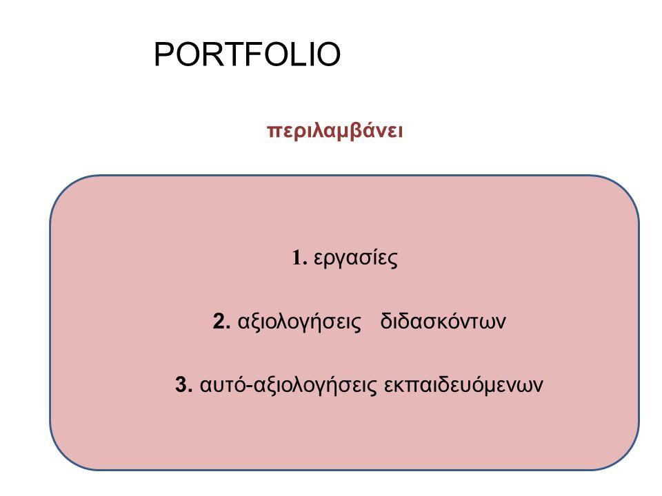 PORTFOLIO 1. εργασίες 2. αξιολογήσεις διδασκόντων