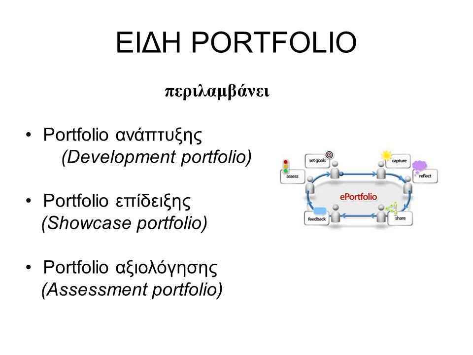 ΕΙΔΗ PORTFOLIO περιλαμβάνει Portfolio ανάπτυξης