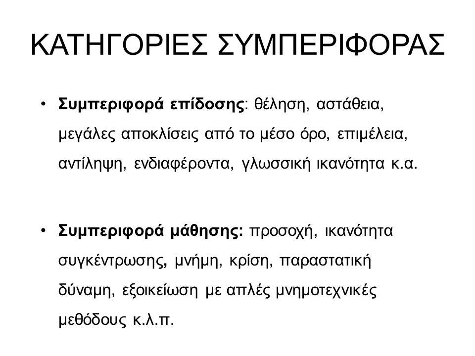 ΚΑΤΗΓΟΡΙΕΣ ΣΥΜΠΕΡΙΦΟΡΑΣ