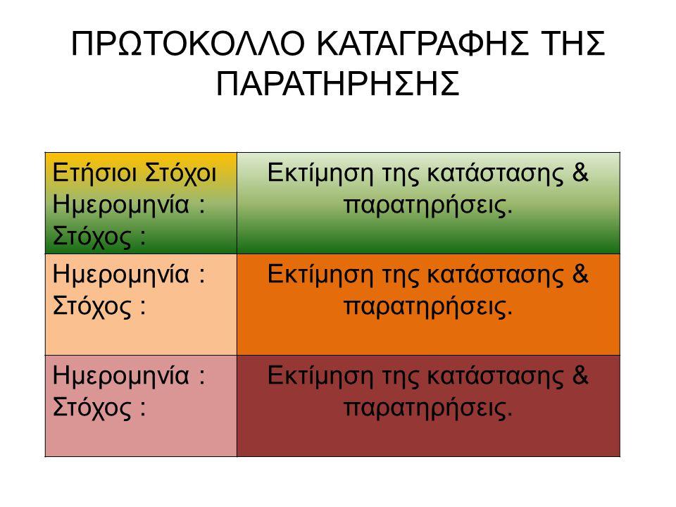 ΠΡΩΤΟΚΟΛΛΟ ΚΑΤΑΓΡΑΦΗΣ ΤΗΣ ΠΑΡΑΤΗΡΗΣΗΣ