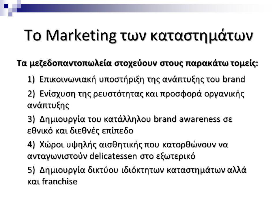 Το Marketing των καταστημάτων