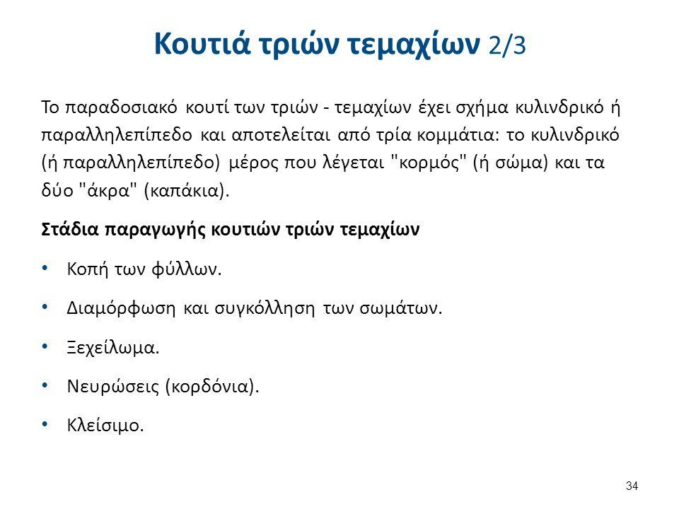 Κουτιά τριών τεμαχίων 3/3