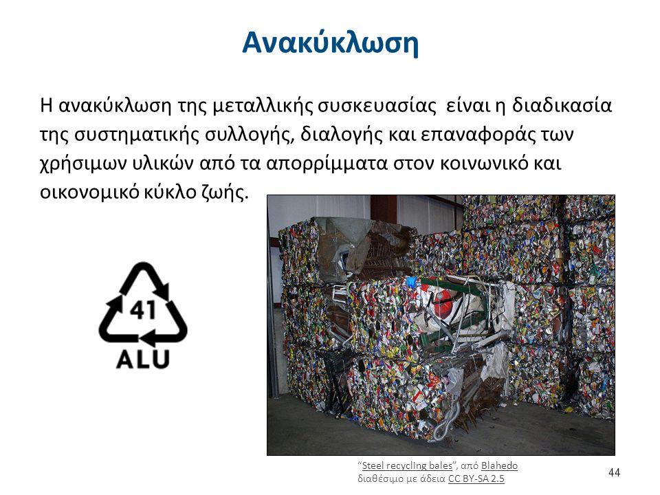 Ανακύκλωση λευκοσιδήρου