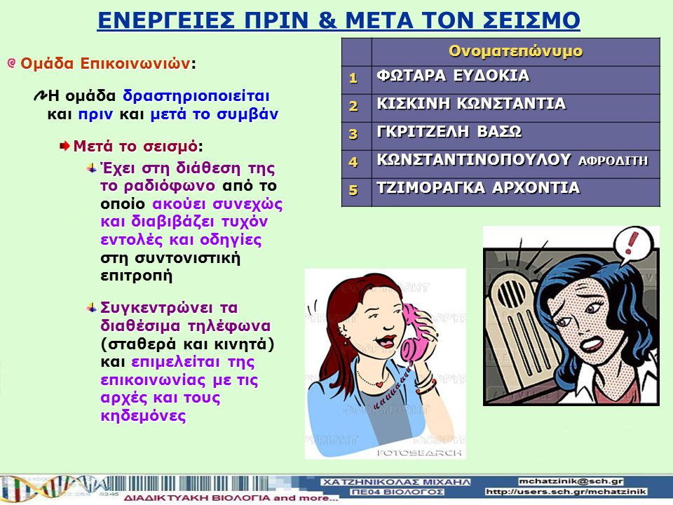 ΕΝΕΡΓΕΙΕΣ ΠΡΙΝ & ΜΕΤΑ ΤΟΝ ΣΕΙΣΜΟ