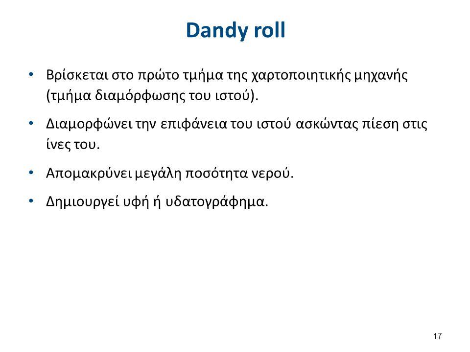 Σχηματική αναπαράσταση του κυλίνδρου Dandy roll