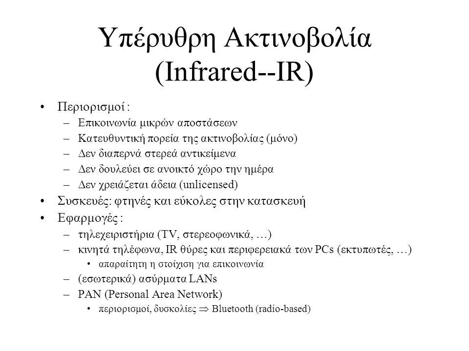 Υπέρυθρη Ακτινοβολία (Infrared--IR)
