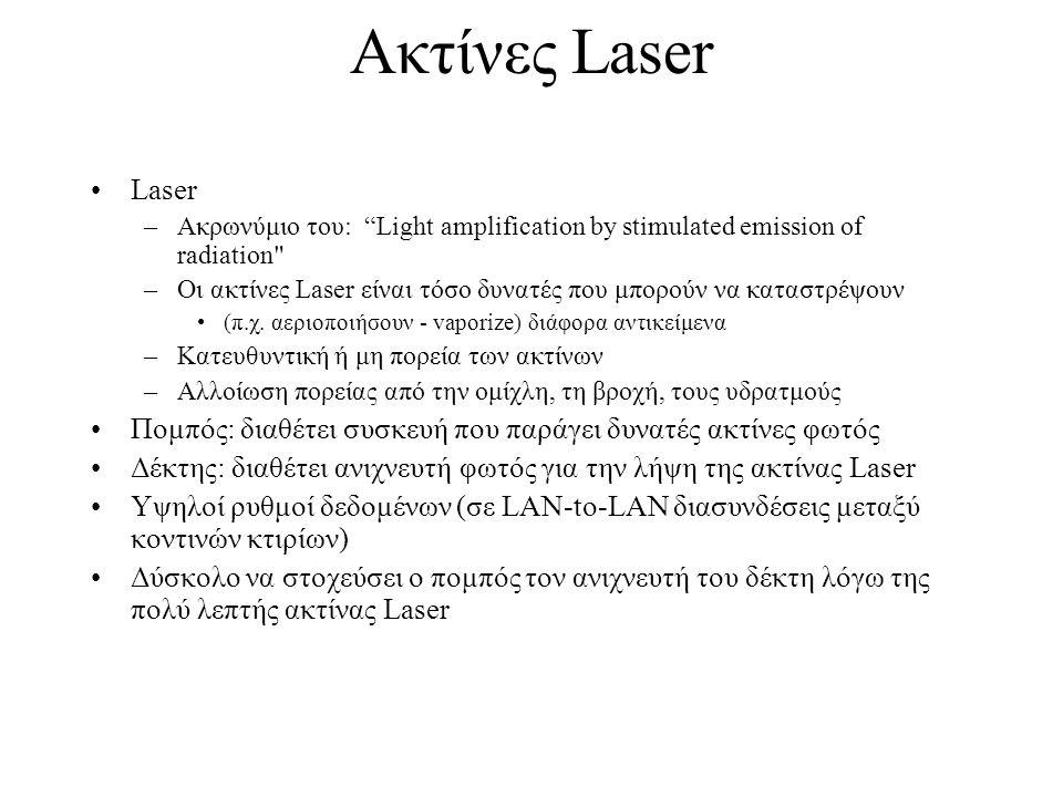 Ακτίνες Laser Laser. Ακρωνύμιο του: Light amplification by stimulated emission of radiation