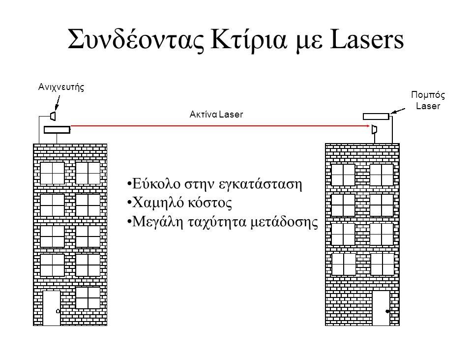 Συνδέοντας Κτίρια με Lasers