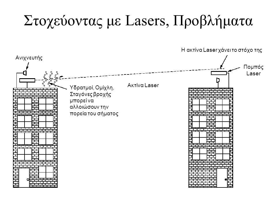 Στοχεύοντας με Lasers, Προβλήματα