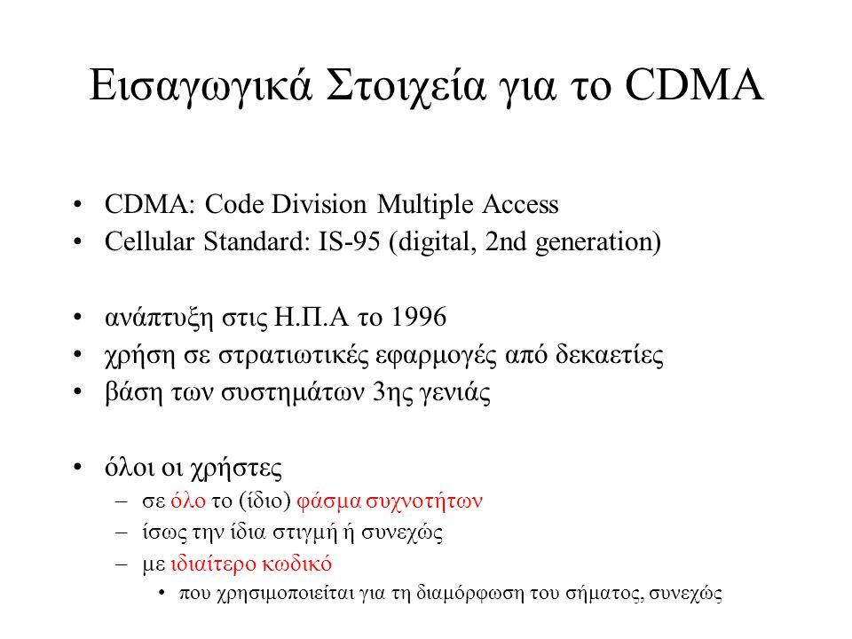 Εισαγωγικά Στοιχεία για το CDMA