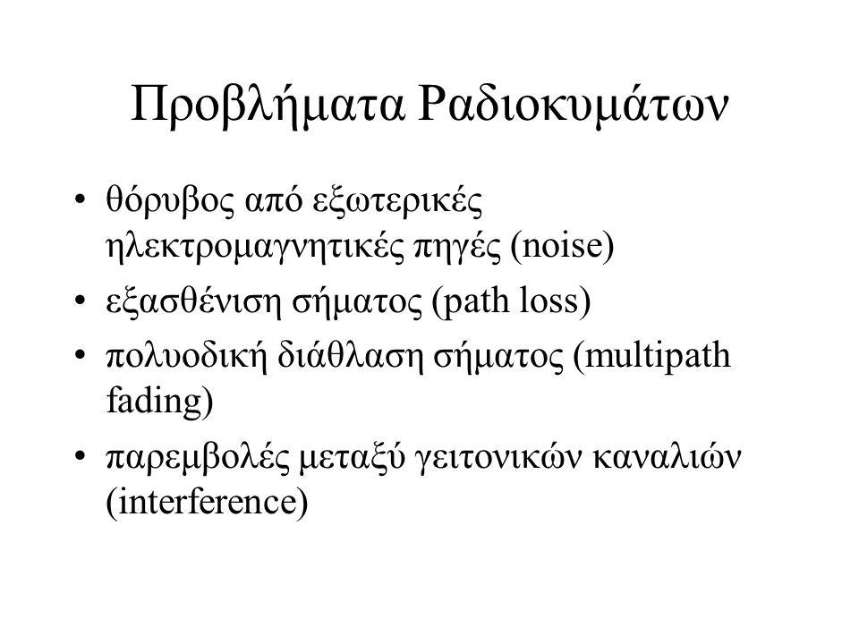 Προβλήματα Ραδιοκυμάτων
