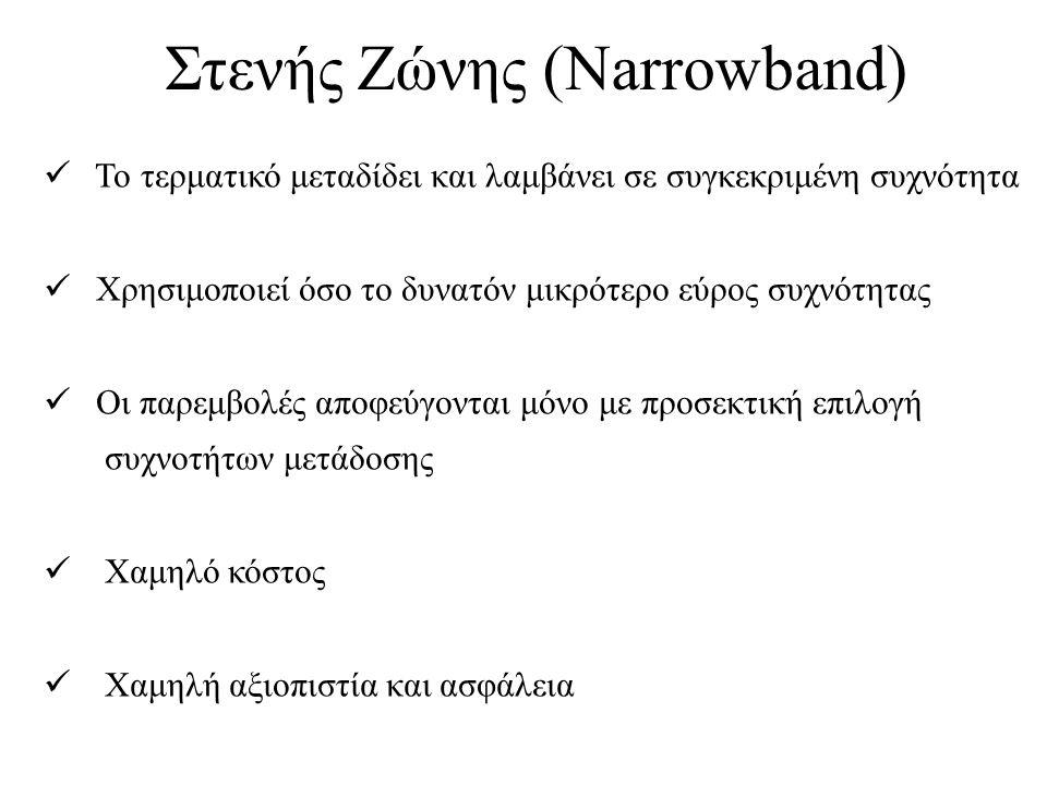 Στενής Ζώνης (Narrowband)