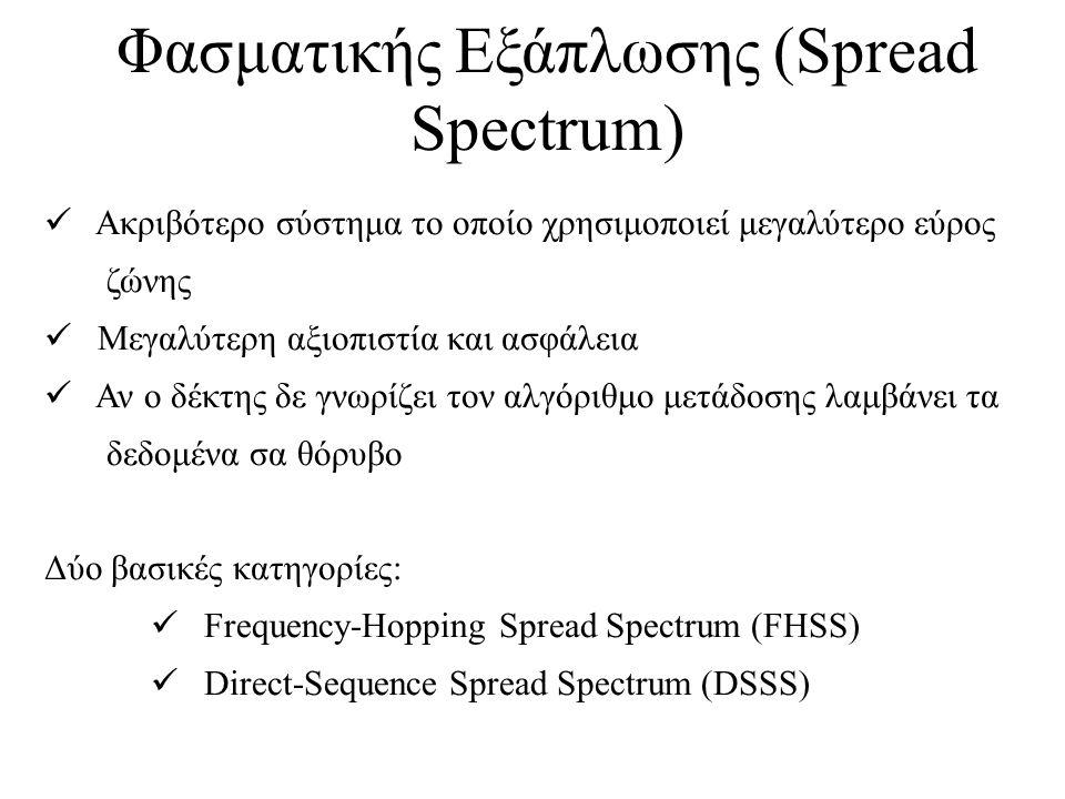 Φασματικής Εξάπλωσης (Spread Spectrum)