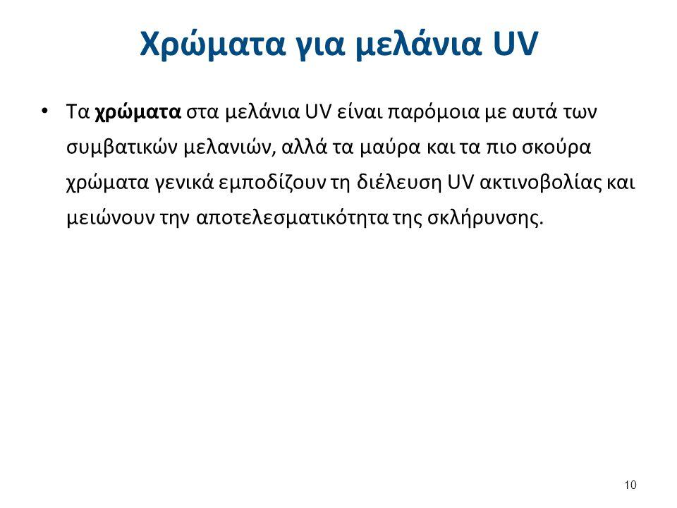 Διαλύτες για μελάνια UV