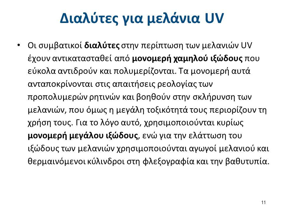 Συνδετικά για μελάνια UV