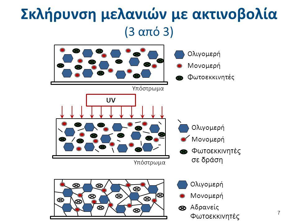 Βασικά χαρακτηριστικά μελανιών UV (1 από 2)