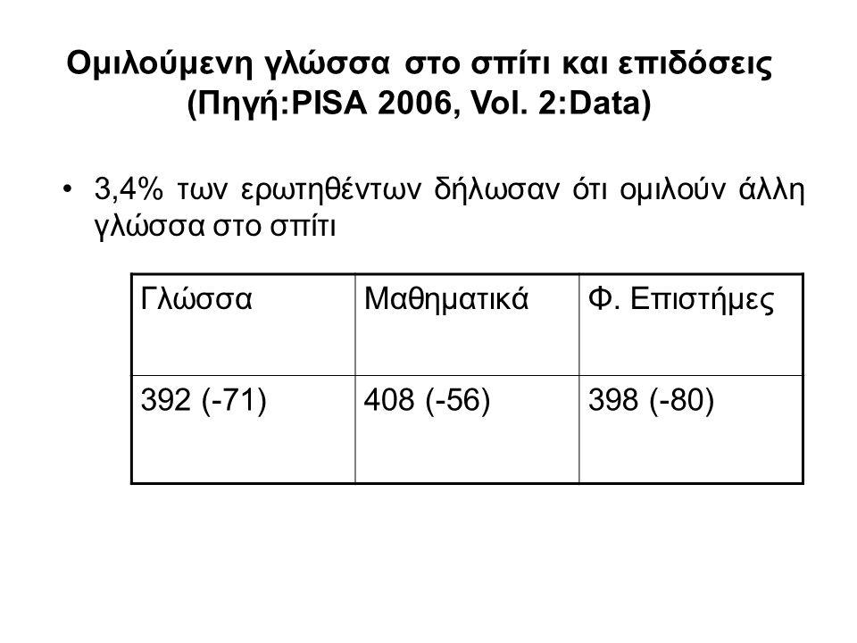Ομιλούμενη γλώσσα στο σπίτι και επιδόσεις (Πηγή:PISA 2006, Vol. 2:Data)