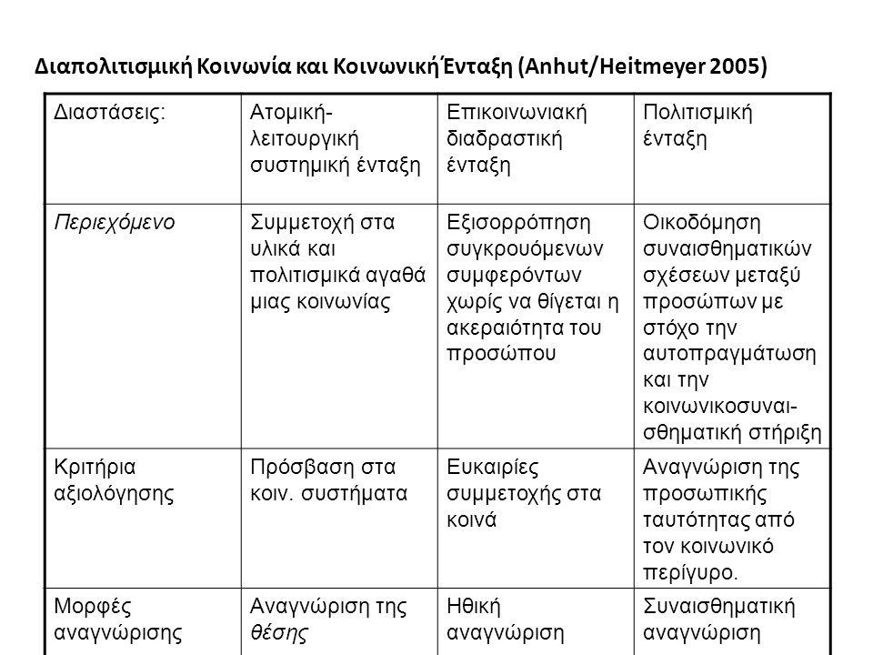 Διαπολιτισμική Κοινωνία και Κοινωνική Ένταξη (Anhut/Heitmeyer 2005)