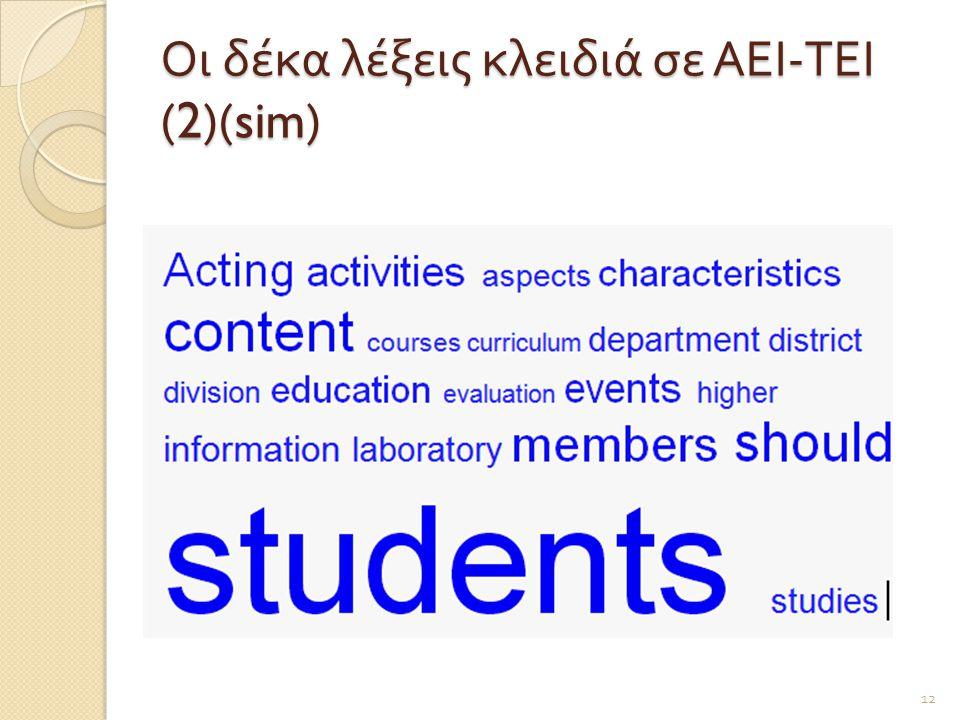 Οι δέκα λέξεις κλειδιά σε ΑΕΙ-ΤΕΙ (2)(sim)