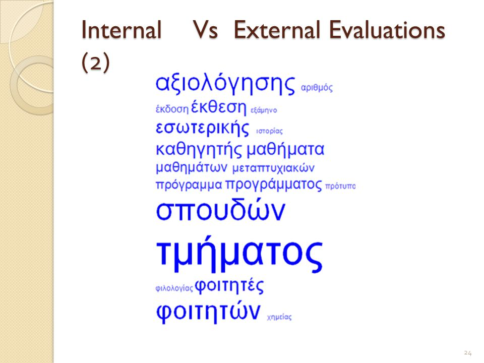 Internal Vs External Evaluations (2)