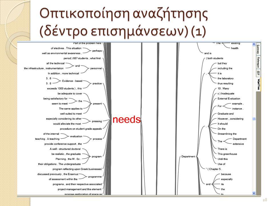 Οπτικοποίηση αναζήτησης (δέντρο επισημάνσεων) (1)