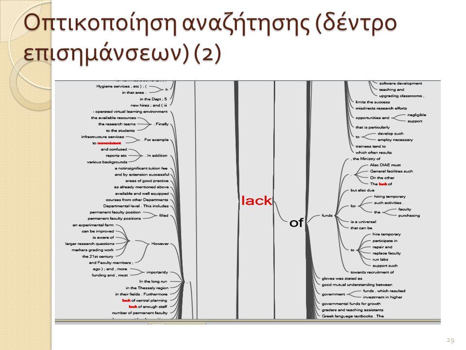 Οπτικοποίηση αναζήτησης (δέντρο επισημάνσεων) (2)