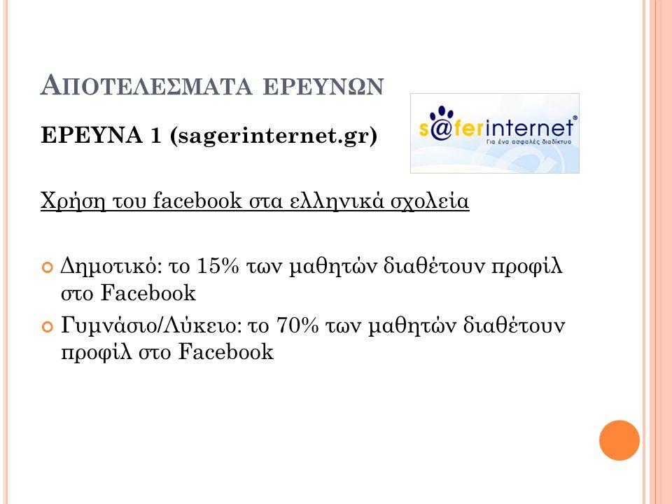 Αποτελεςματα ερευνων ΕΡΕΥΝΑ 1 (sagerinternet.gr)