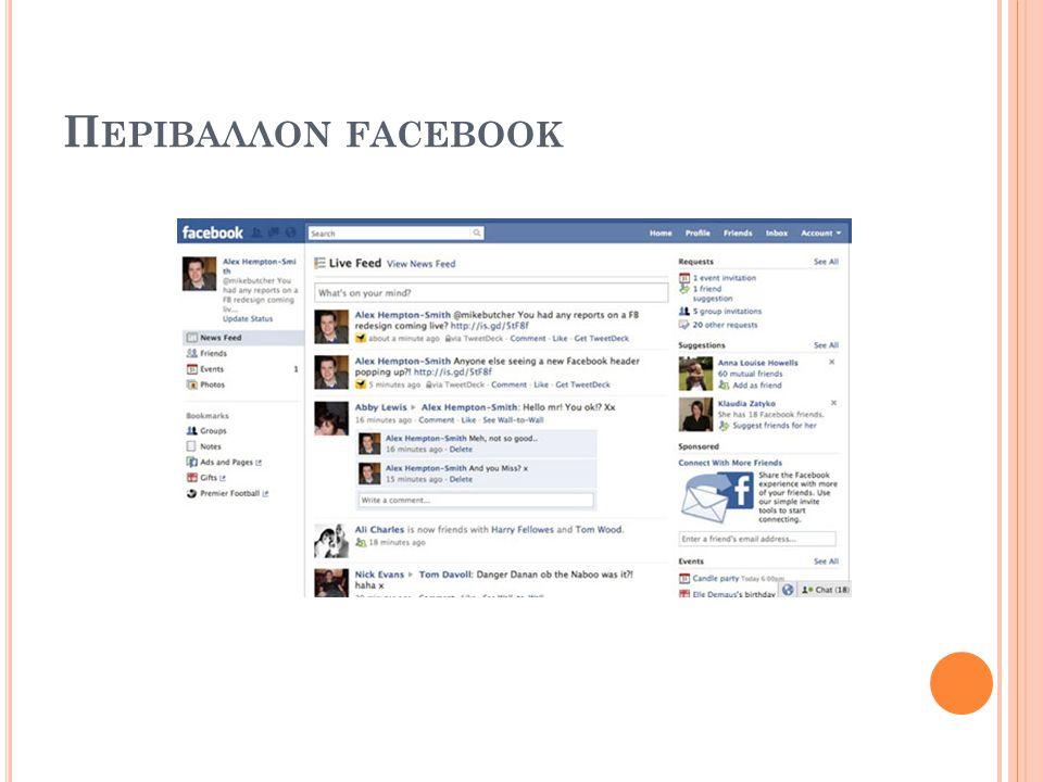 Περιβαλλον facebook