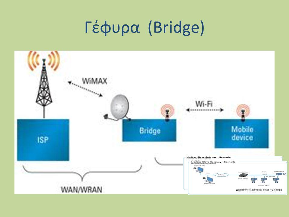 Γέφυρα (Bridge)